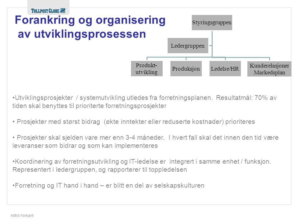 Alltid i forkant Styringsgruppen Produkt- utvikling ProduksjonLedelse/HR Kunderelasjoner Markedsplan Ledergruppen Forankring og organisering av utvikl