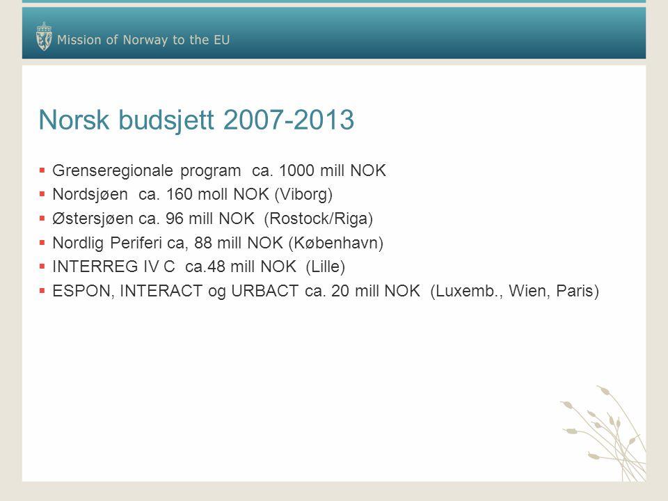 Norsk budsjett 2007-2013  Grenseregionale program ca. 1000 mill NOK  Nordsjøen ca. 160 moll NOK (Viborg)  Østersjøen ca. 96 mill NOK (Rostock/Riga)