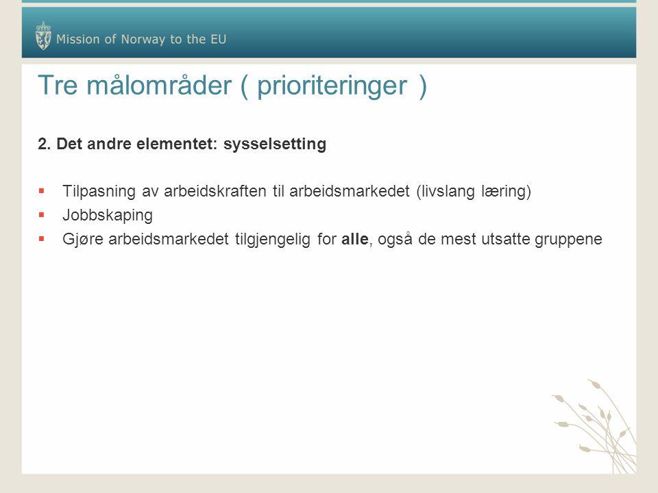 IMPLEMENTERING  Byer/kommuner  Regioner/nasjonale myndigheter  Universiteter/utreningsinstitusjoner