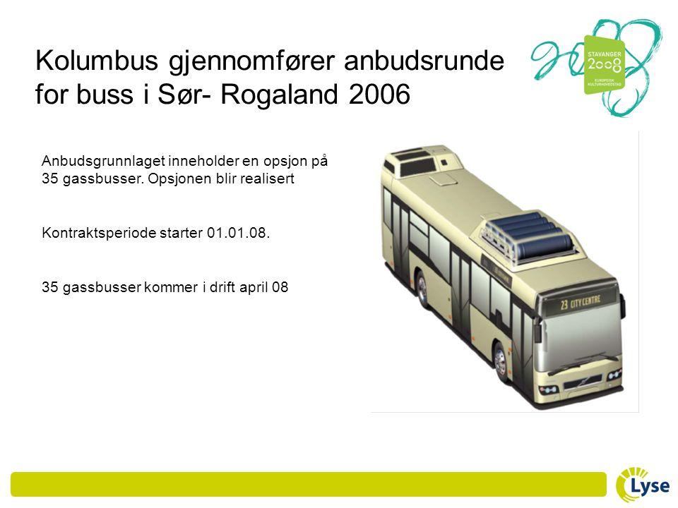 Kolumbus gjennomfører anbudsrunde for buss i Sør- Rogaland 2006 Anbudsgrunnlaget inneholder en opsjon på 35 gassbusser. Opsjonen blir realisert Kontra