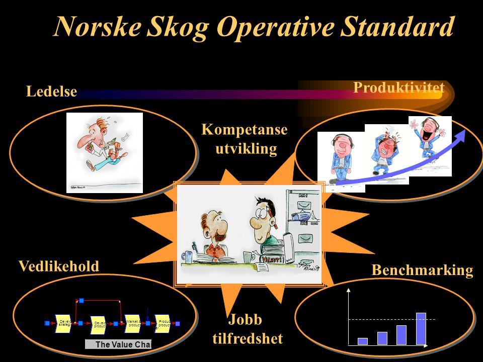 Benchmarking Ledelse The Value Chain Vedlikehold Produktivitet Kompetanse utvikling Jobb tilfredshet Norske Skog Operative Standard