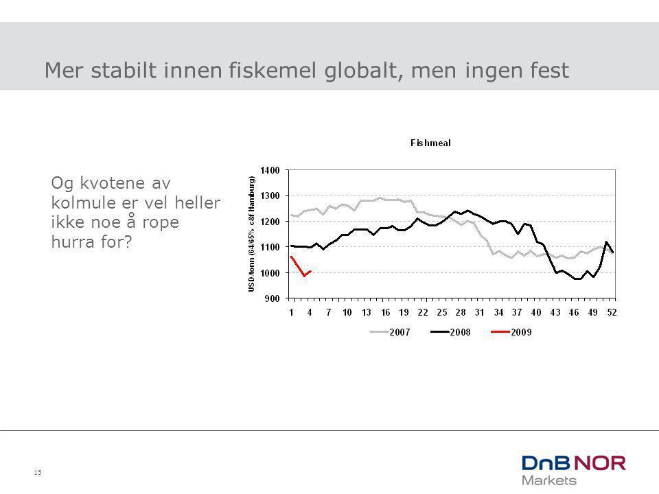 15 Mer stabilt innen fiskemel globalt, men ingen fest Og kvotene av kolmule er vel heller ikke noe å rope hurra for?