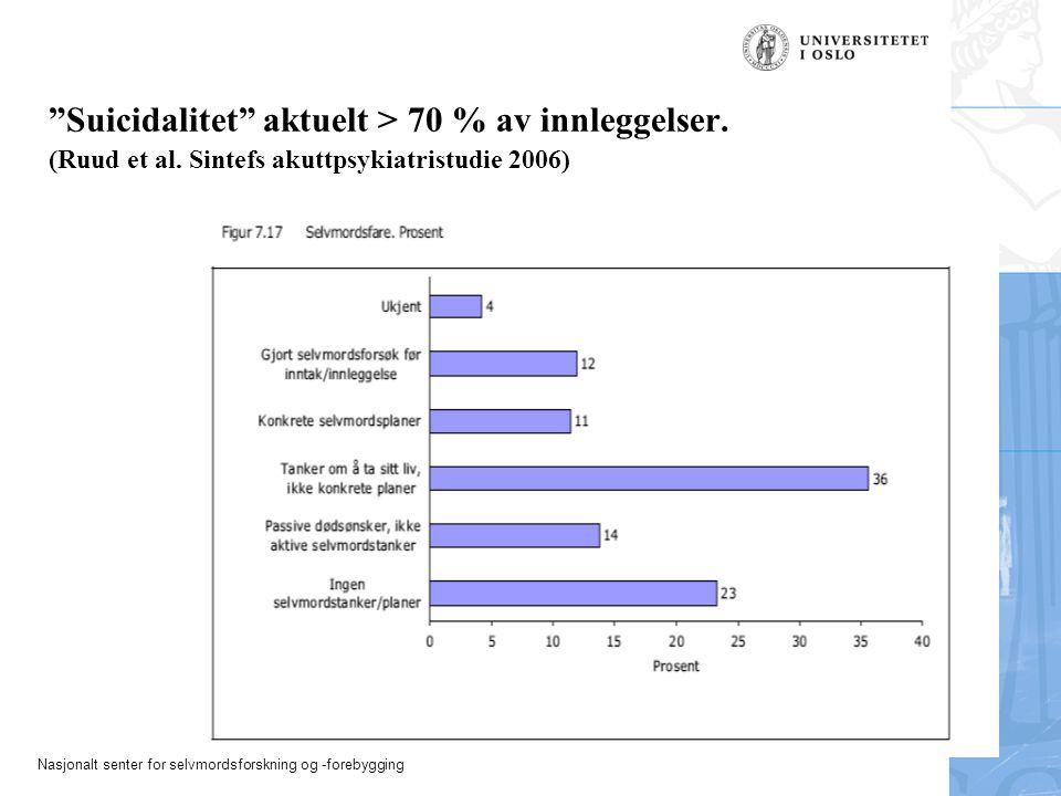 Nasjonalt senter for selvmordsforskning og -forebygging Walby 200928 Suicidalitet aktuelt > 70 % av innleggelser.