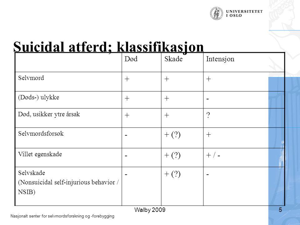 Nasjonalt senter for selvmordsforskning og -forebygging Walby 20095 Suicidal atferd; klassifikasjon DødSkadeIntensjon Selvmord +++ (Døds-) ulykke ++- Død, usikker ytre årsak ++.