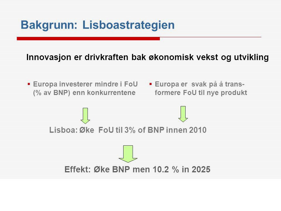 Effektivisere EUs FoU-politikken mot SMB  Stimulere til gjensidig læring for å skape bedre gjennomslag for nasjonale og regionale FoU-progr mot SMB  Stimulere transnasjonal utveksling av kunnskap og beste praksisk innen politikk, instrument og implementering  Redusere overlapp av program og tiltak mellom europeisk, nasjonalt og regionalt nivå  Øke effektiviteten av finansieringsmekansismer for FoU I SMBer Mål for EuroPEER SME