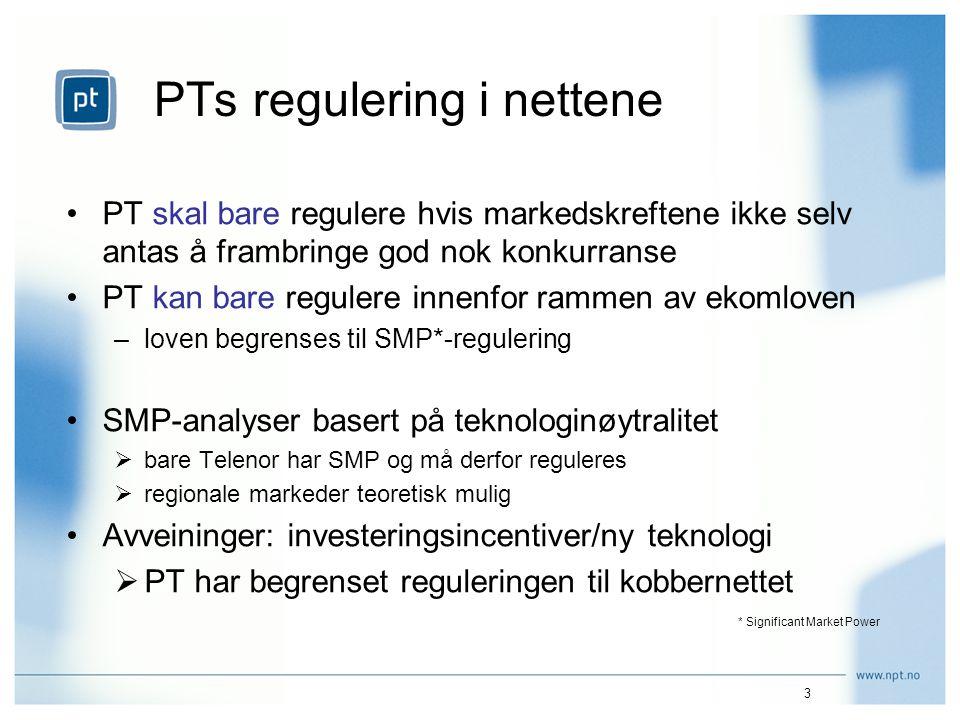 3 PTs regulering i nettene •PT skal bare regulere hvis markedskreftene ikke selv antas å frambringe god nok konkurranse •PT kan bare regulere innenfor rammen av ekomloven –loven begrenses til SMP*-regulering •SMP-analyser basert på teknologinøytralitet  bare Telenor har SMP og må derfor reguleres  regionale markeder teoretisk mulig •Avveininger: investeringsincentiver/ny teknologi  PT har begrenset reguleringen til kobbernettet * Significant Market Power