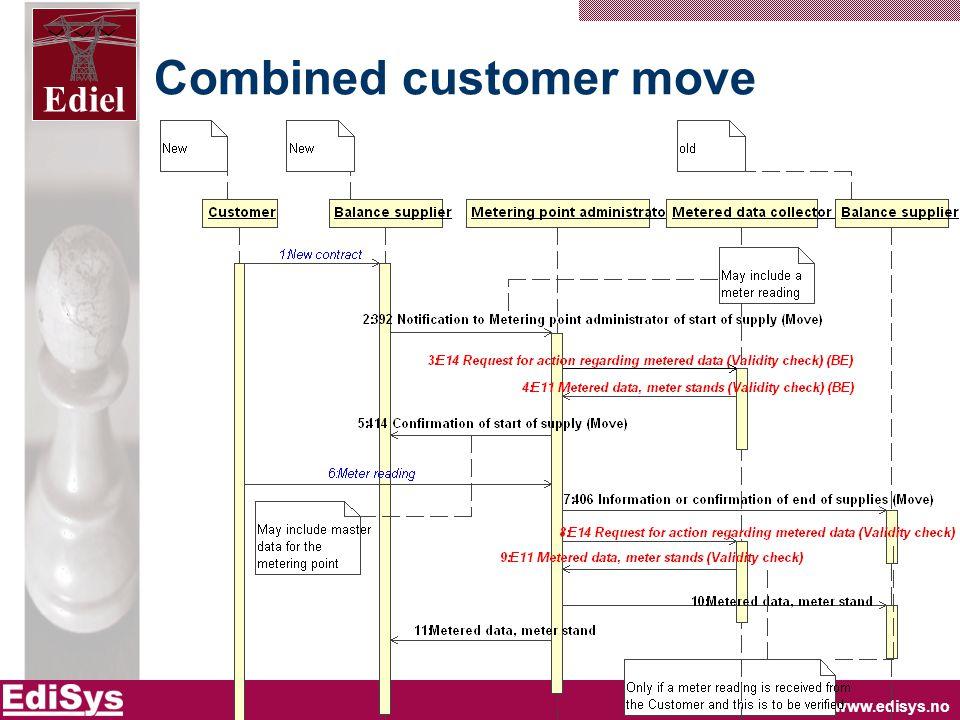 www.edisys.no Ediel Combined customer move