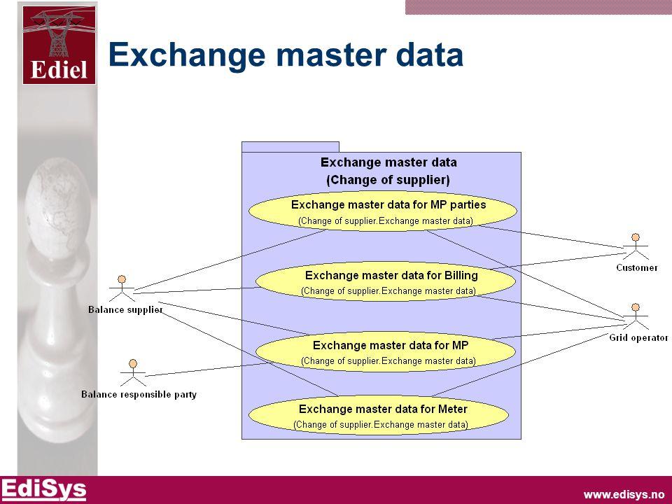 www.edisys.no Ediel Exchange master data
