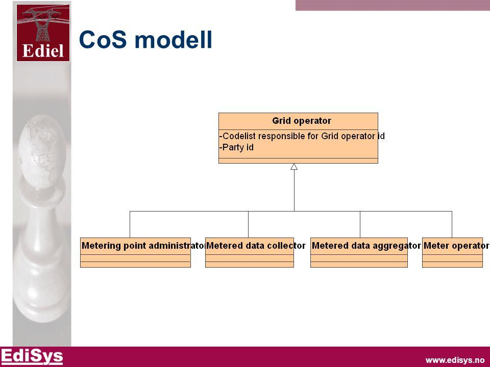 www.edisys.no Ediel CoS modell