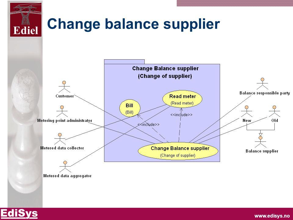www.edisys.no Ediel Change balance supplier