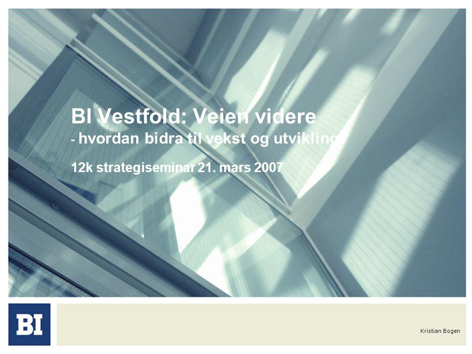Kristian Bogen Vekst og utvikling – BIs bidrag i fremtidens Vestfold Hva gjør BI Vestfold i dag.