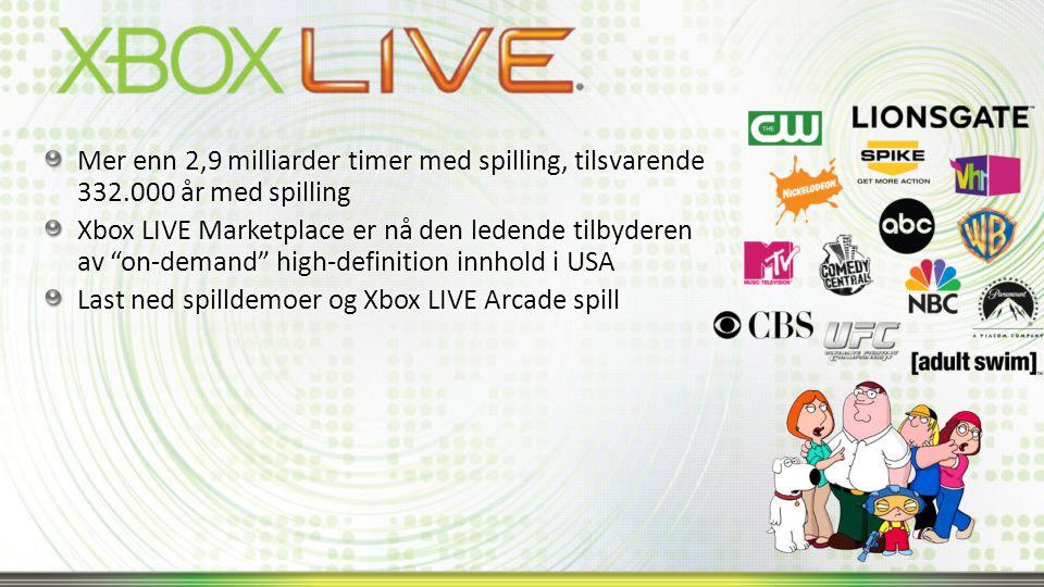 Mer enn 2,9 milliarder timer med spilling, tilsvarende 332.000 år med spilling Xbox LIVE Marketplace er nå den ledende tilbyderen av on-demand high-definition innhold i USA Last ned spilldemoer og Xbox LIVE Arcade spill