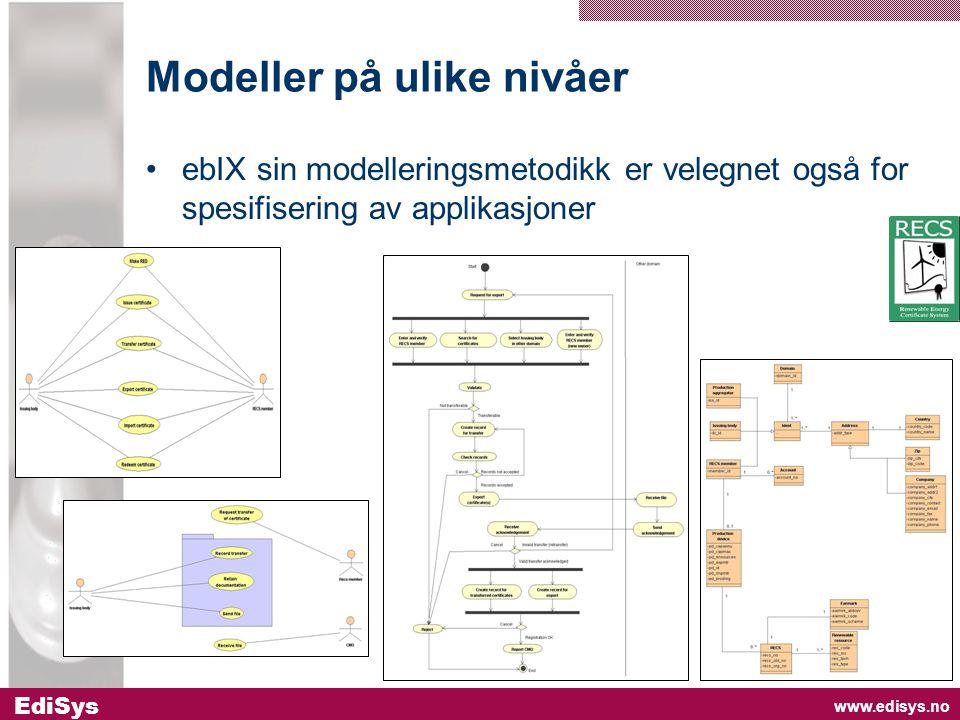 www.edisys.no EdiSys Modeller på ulike nivåer •ebIX sin modelleringsmetodikk er velegnet også for spesifisering av applikasjoner