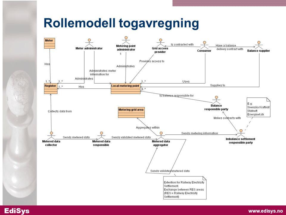 www.edisys.no EdiSys Rollemodell togavregning