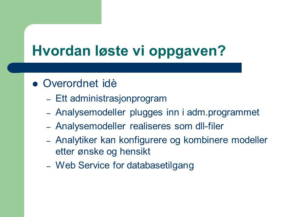 Hvordan løste vi oppgaven?  Overordnet idè – Ett administrasjonprogram – Analysemodeller plugges inn i adm.programmet – Analysemodeller realiseres so