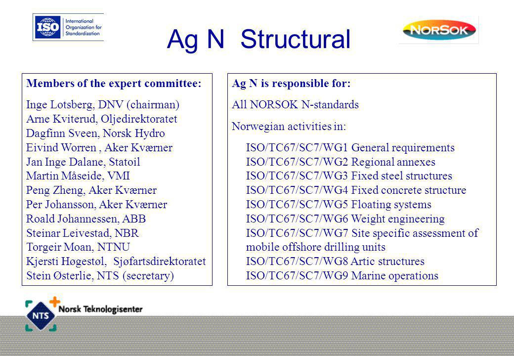 Ag N is responsible for: All NORSOK N-standards Norwegian activities in: ISO/TC67/SC7/WG1 General requirements ISO/TC67/SC7/WG2 Regional annexes ISO/T
