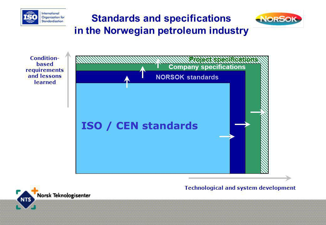Standards and specifications in the Norwegian petroleum industry Project specifications Company specifications ISO / CEN standards Condition- based re