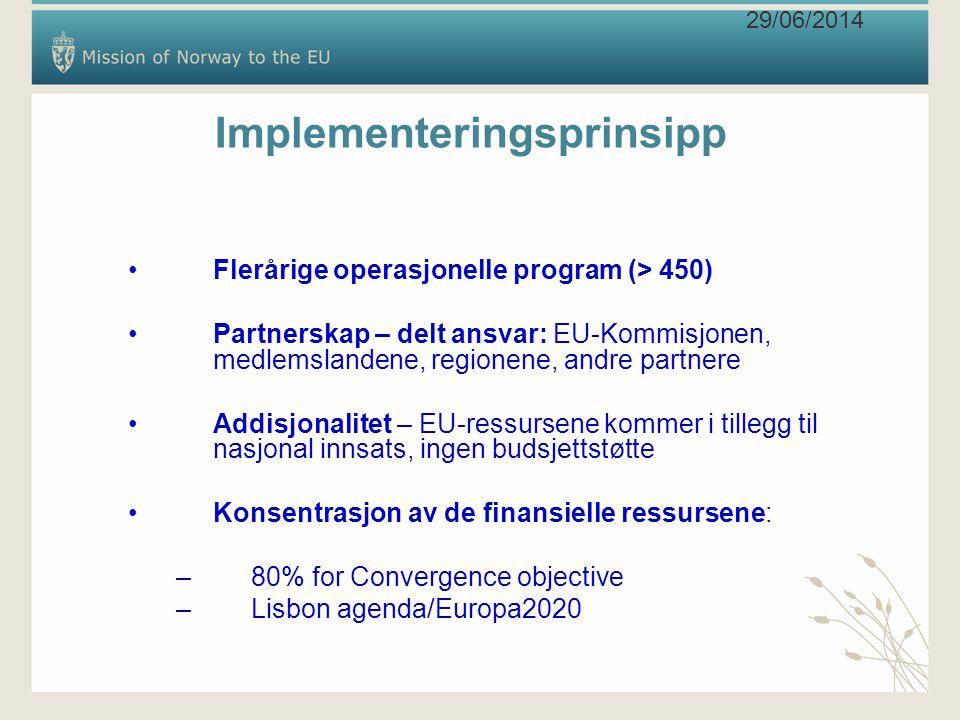 29/06/2014 Implementeringsprinsipp •Flerårige operasjonelle program (> 450) •Partnerskap – delt ansvar: EU-Kommisjonen, medlemslandene, regionene, and
