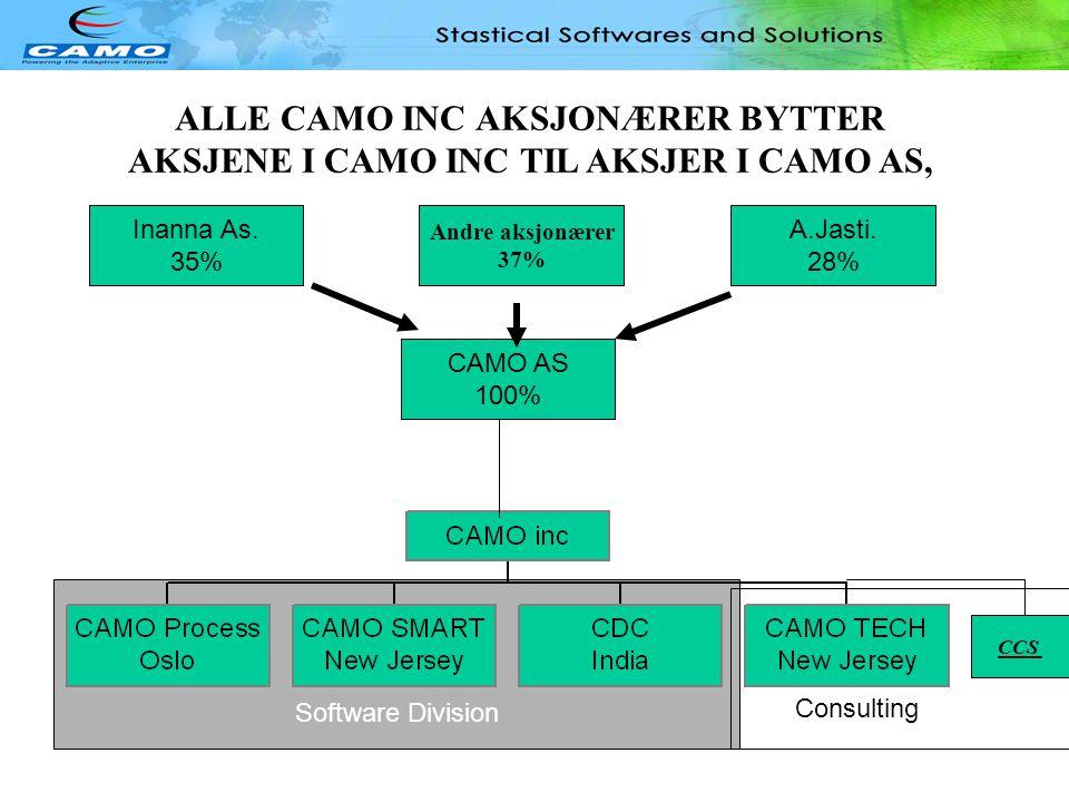 Software Division ALLE CAMO INC AKSJONÆRER BYTTER AKSJENE I CAMO INC TIL AKSJER I CAMO AS, Inanna As.