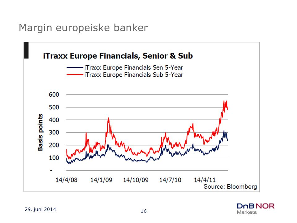 29. juni 2014 16 Margin europeiske banker