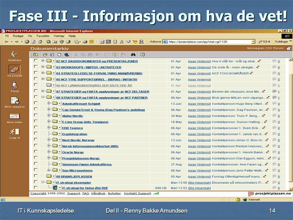 IT i KunnskapsledelseDel II - Renny Bakke Amundsen14 Fase III - Informasjon om hva de vet!