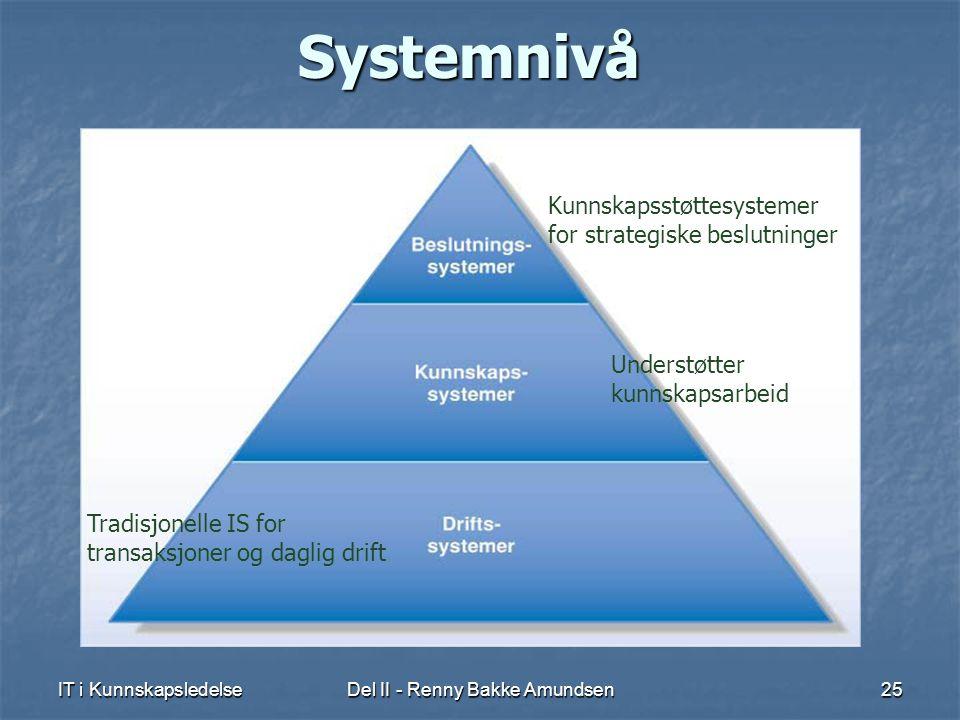IT i KunnskapsledelseDel II - Renny Bakke Amundsen25 Systemnivå Tradisjonelle IS for transaksjoner og daglig drift Understøtter kunnskapsarbeid Kunnskapsstøttesystemer for strategiske beslutninger