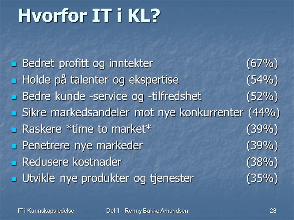 IT i KunnskapsledelseDel II - Renny Bakke Amundsen28 Hvorfor IT i KL.