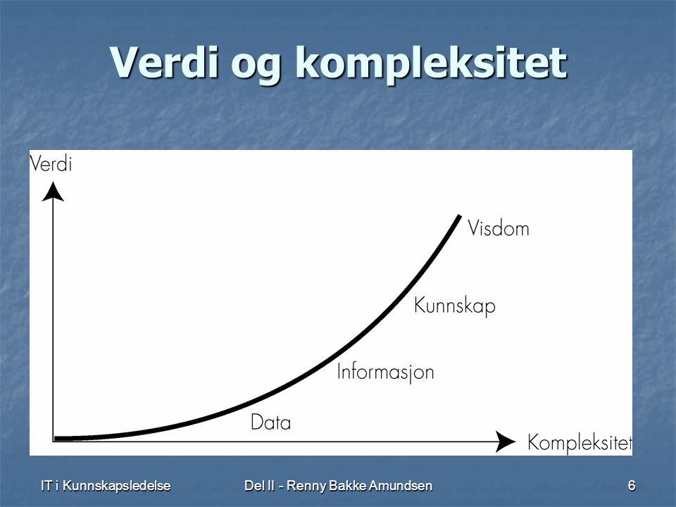 IT i KunnskapsledelseDel II - Renny Bakke Amundsen6 Verdi og kompleksitet