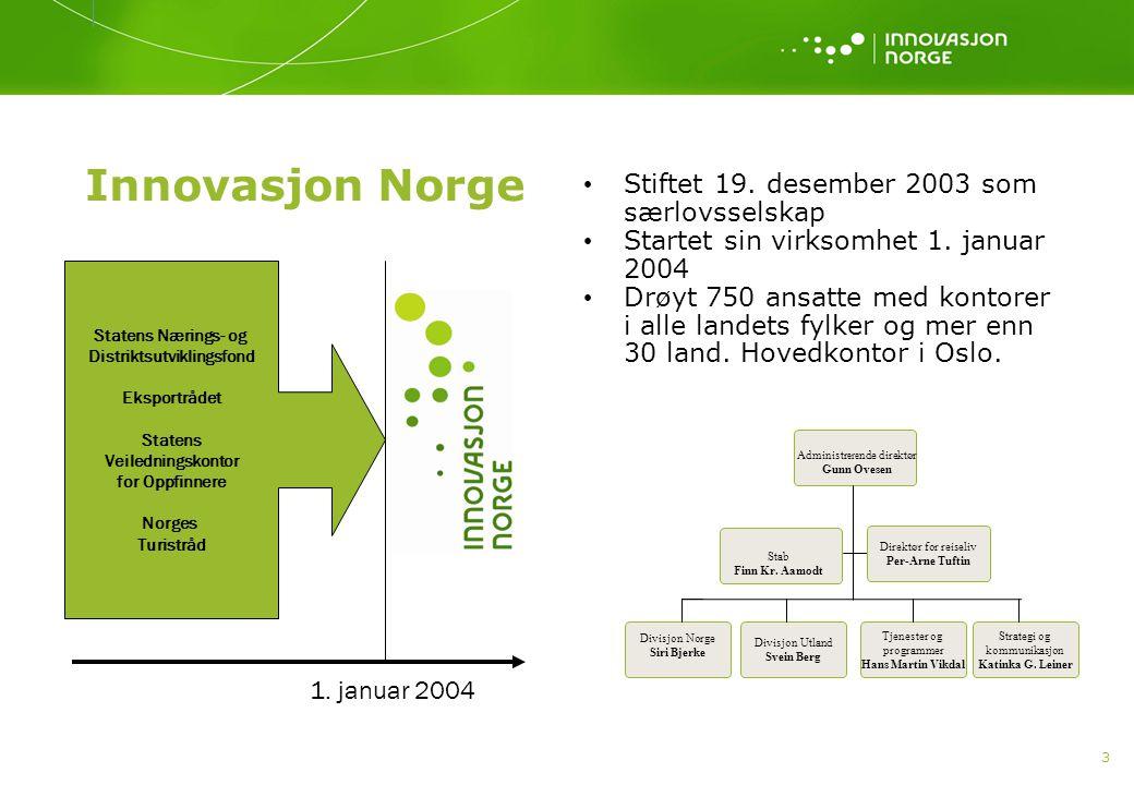 3 Innovasjon Norge • Stiftet 19. desember 2003 som særlovsselskap • Startet sin virksomhet 1. januar 2004 • Drøyt 750 ansatte med kontorer i alle land