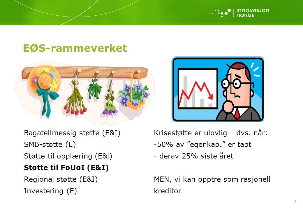 6 EØS-rammeverket Bagatellmessig støtte (E&I) SMB-støtte (E) Støtte til opplæring (E&i) Støtte til FoUoI (E&I) Regional støtte (E&I) Investering (E) K