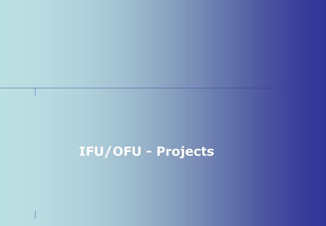 19 Shared commercialization Customer Supplier Market 1 Project Market 2