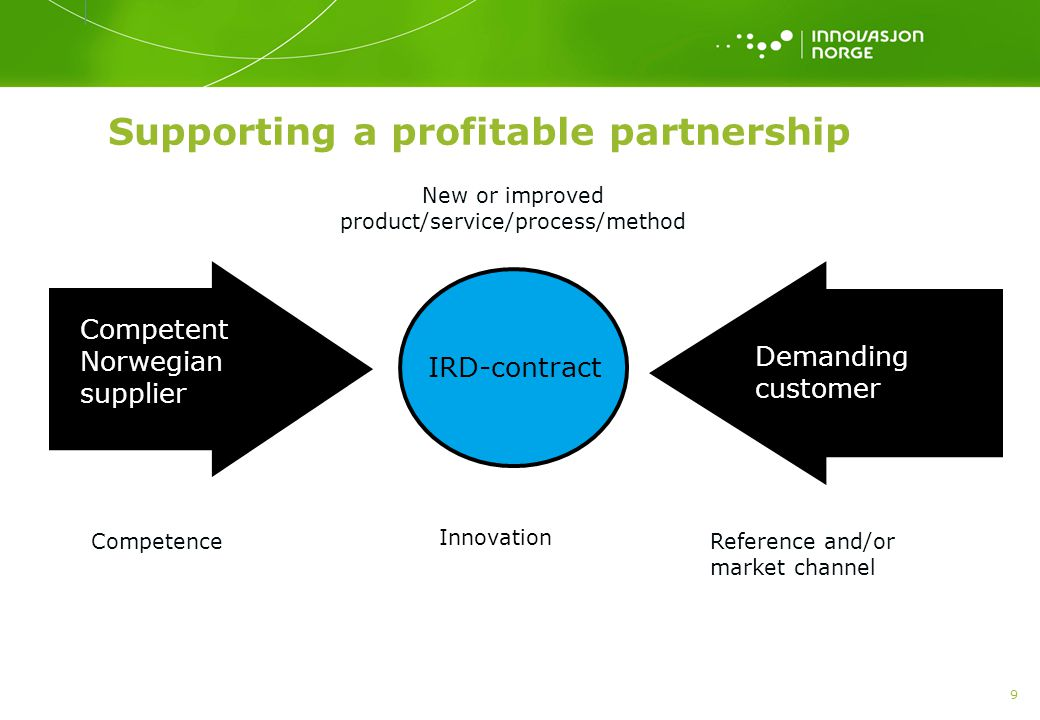 10 •Promote the development of new products, services, processes or methods with an international market potential.