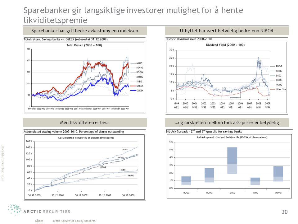 30 Sparebanker gir langsiktige investorer mulighet for å hente likviditetspremie Sparebanker har gitt bedre avkastning enn indeksenUtbyttet har vært b