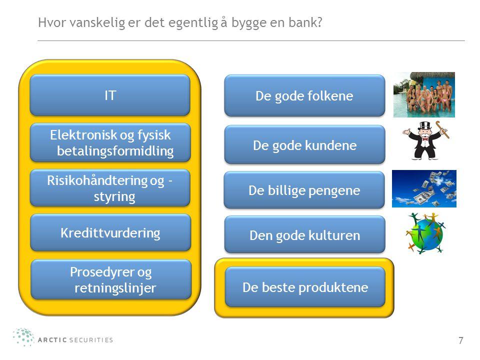 Hvor vanskelig er det egentlig å bygge en bank? 7 IT Elektronisk og fysisk betalingsformidling Risikohåndtering og - styring Prosedyrer og retningslin