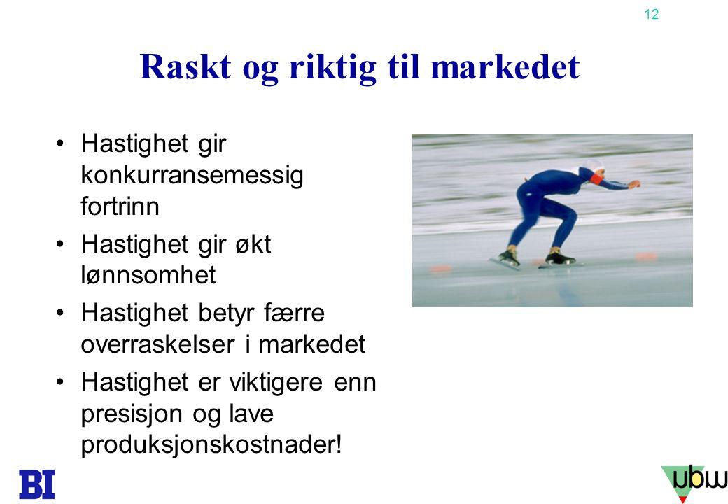 12 Copyright Tore H. Wiik Raskt og riktig til markedet •Hastighet gir konkurransemessig fortrinn •Hastighet gir økt lønnsomhet •Hastighet betyr færre