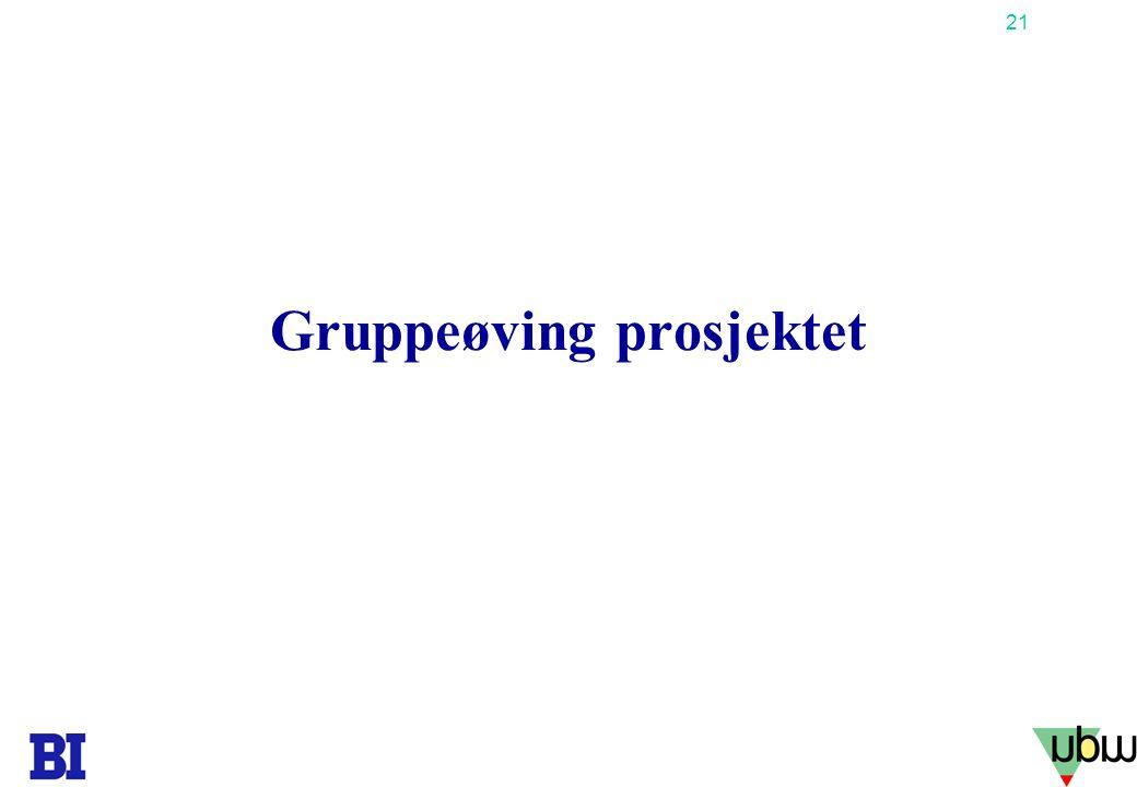 21 Copyright Tore H. Wiik Gruppeøving prosjektet