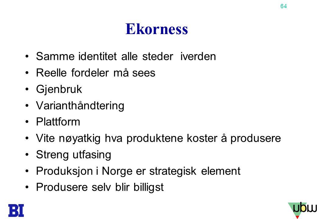 64 Copyright Tore H. Wiik Ekorness •Samme identitet alle steder iverden •Reelle fordeler må sees •Gjenbruk •Varianthåndtering •Plattform •Vite nøyatki