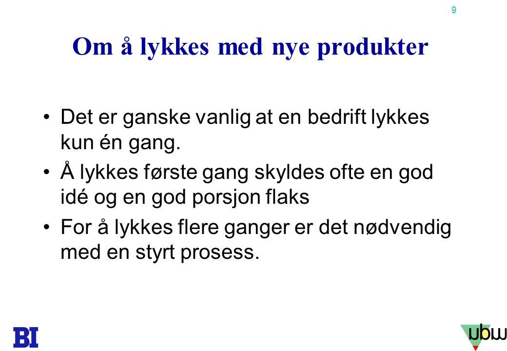 60 Copyright Tore H.Wiik Konseptvalg Evaluering og valg av riktig løsningsalternativ 1.