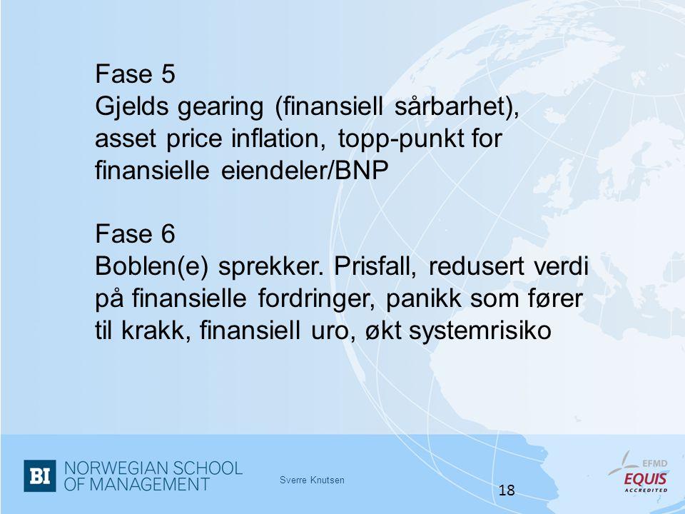 Sverre Knutsen 18 Fase 5 Gjelds gearing (finansiell sårbarhet), asset price inflation, topp-punkt for finansielle eiendeler/BNP Fase 6 Boblen(e) sprek