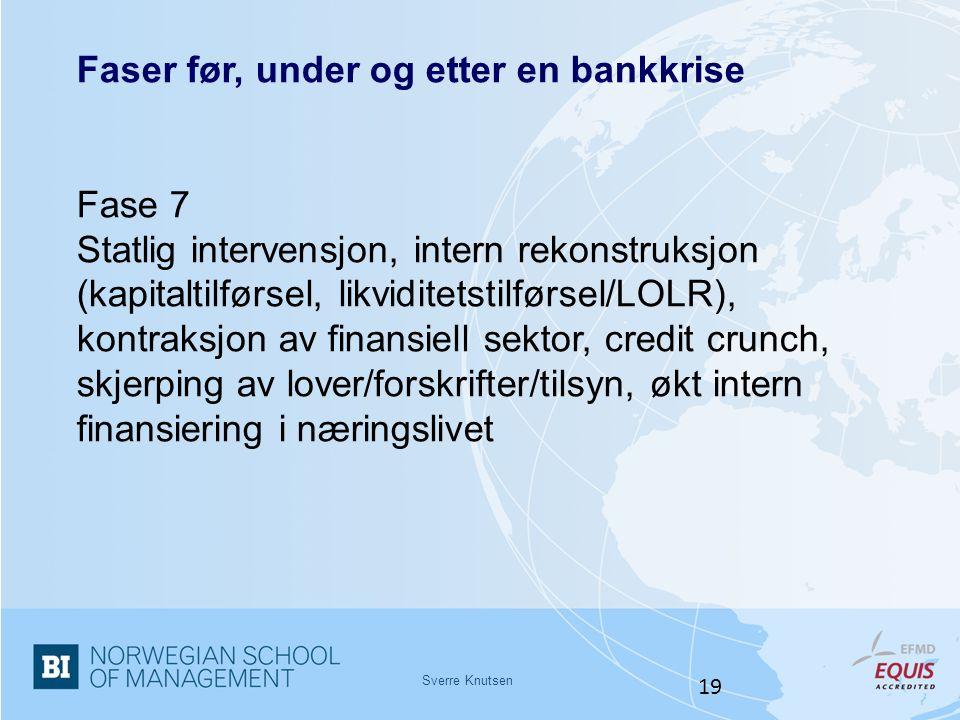 Sverre Knutsen 19 Faser før, under og etter en bankkrise Fase 7 Statlig intervensjon, intern rekonstruksjon (kapitaltilførsel, likviditetstilførsel/LO