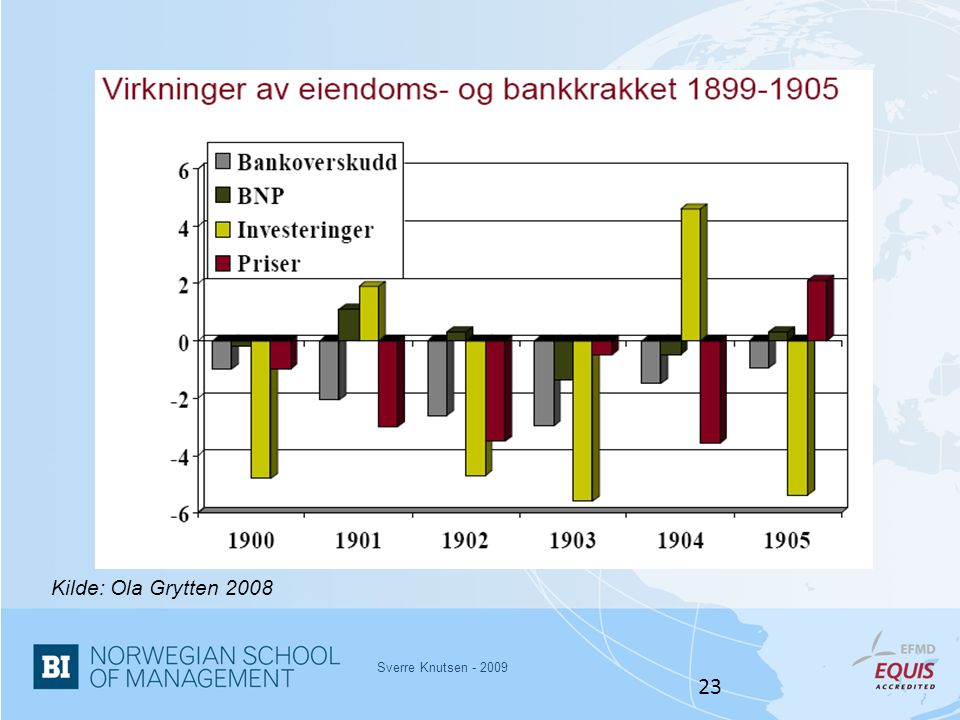Sverre Knutsen - 2009 23 Kilde: Ola Grytten 2008