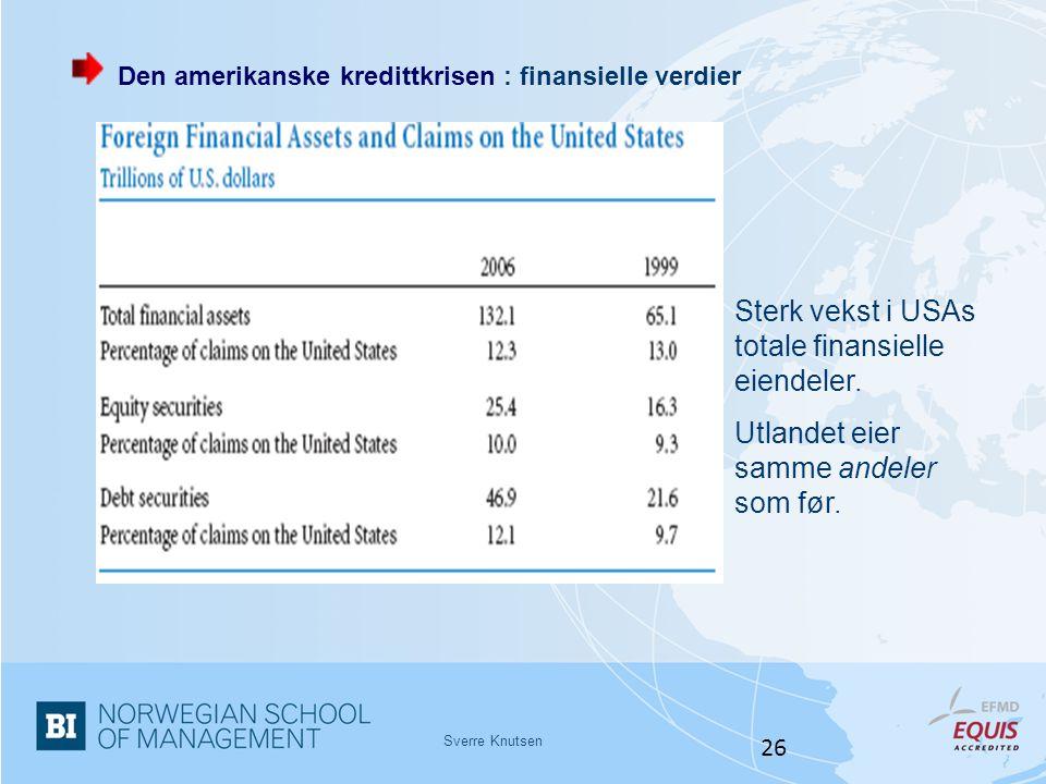 Sverre Knutsen 26 Sterk vekst i USAs totale finansielle eiendeler. Utlandet eier samme andeler som før. Den amerikanske kredittkrisen : finansielle ve