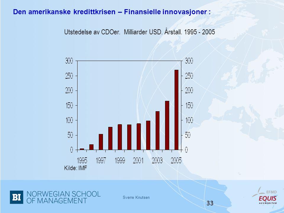 Sverre Knutsen 33 Utstedelse av CDOer. Milliarder USD. Årstall. 1995 - 2005 Kilde: IMF Den amerikanske kredittkrisen – Finansielle innovasjoner :