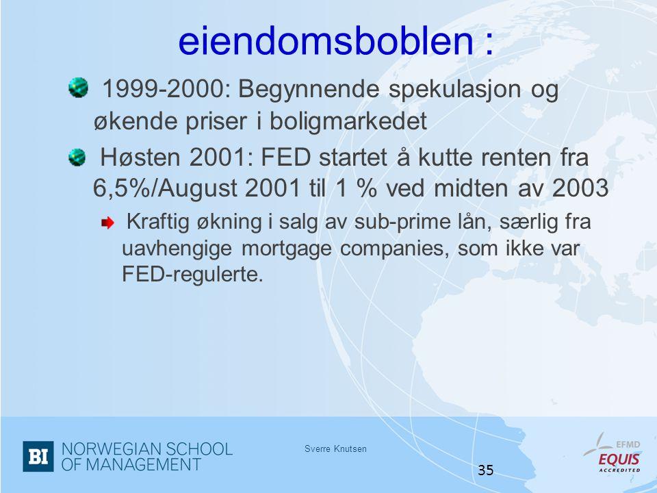 Sverre Knutsen 35 eiendomsboblen : 1999-2000: Begynnende spekulasjon og økende priser i boligmarkedet Høsten 2001: FED startet å kutte renten fra 6,5%