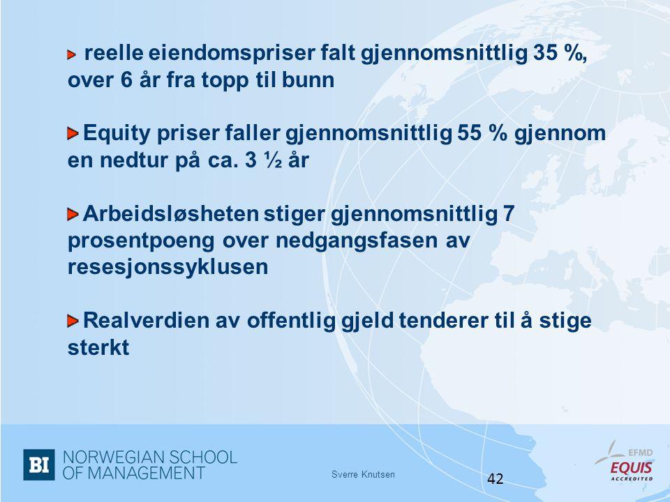 Sverre Knutsen 42 reelle eiendomspriser falt gjennomsnittlig 35 %, over 6 år fra topp til bunn Equity priser faller gjennomsnittlig 55 % gjennom en ne