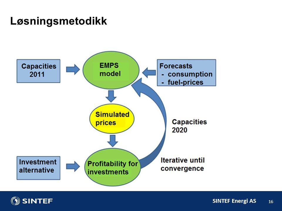 SINTEF Energi AS 16 Løsningsmetodikk