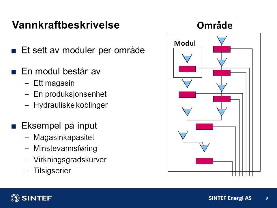 SINTEF Energi AS 9 Transmisjon ■ Tilgjengelig kapasitet (MW) fra A til B ■ Eller detaljert lastflyt (AC eller DC) med flaskehalshåndtering
