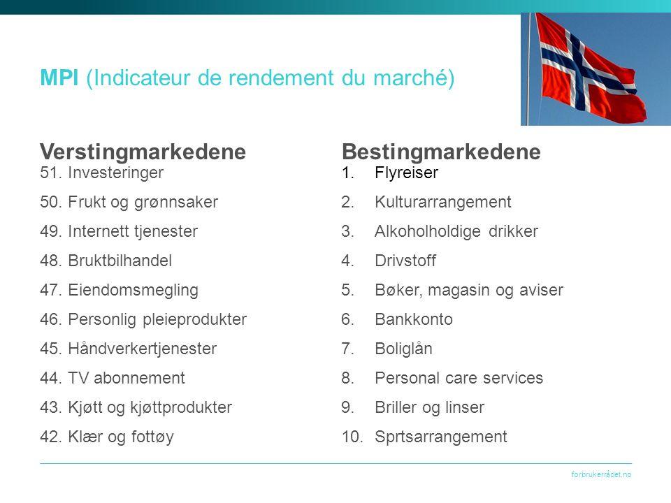 forbrukerrådet.no MPI (Indicateur de rendement du marché) Verstingmarkedene 51.