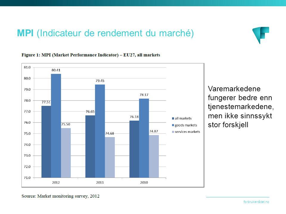 forbrukerrådet.no MPI (Indicateur de rendement du marché) Varemarkedene fungerer bedre enn tjenestemarkedene, men ikke sinnssykt stor forskjell