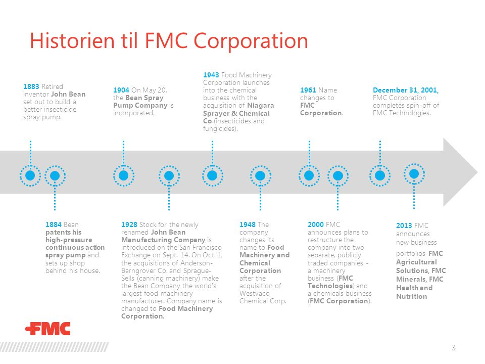 Historien til FMC Corporation 3 1943 Food Machinery Corporation launches into the chemical business with the acquisition of Niagara Sprayer & Chemical